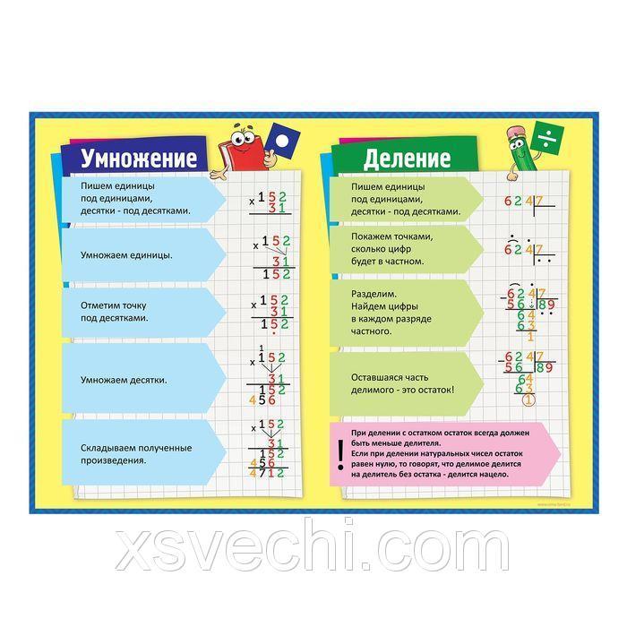 """Обучающий плакат """"Умножение и деление на числа"""", А3"""