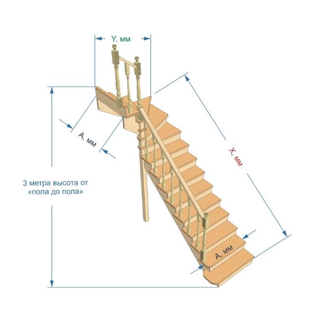 Лестница на второй 90 градусов своими руками