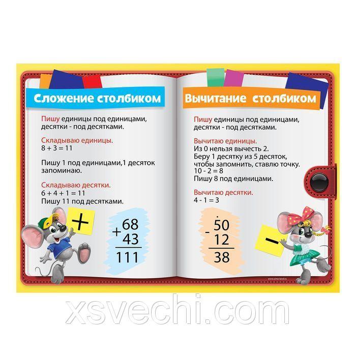 """Обучающий плакат """"Сложение и вычитание с переходом через десяток"""", А3"""