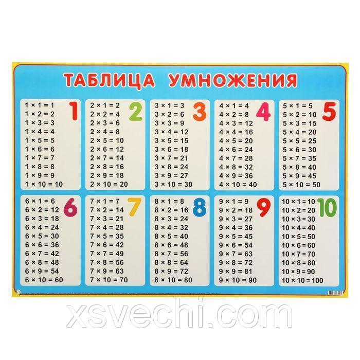 Плакат Таблица умножения 50х69 см